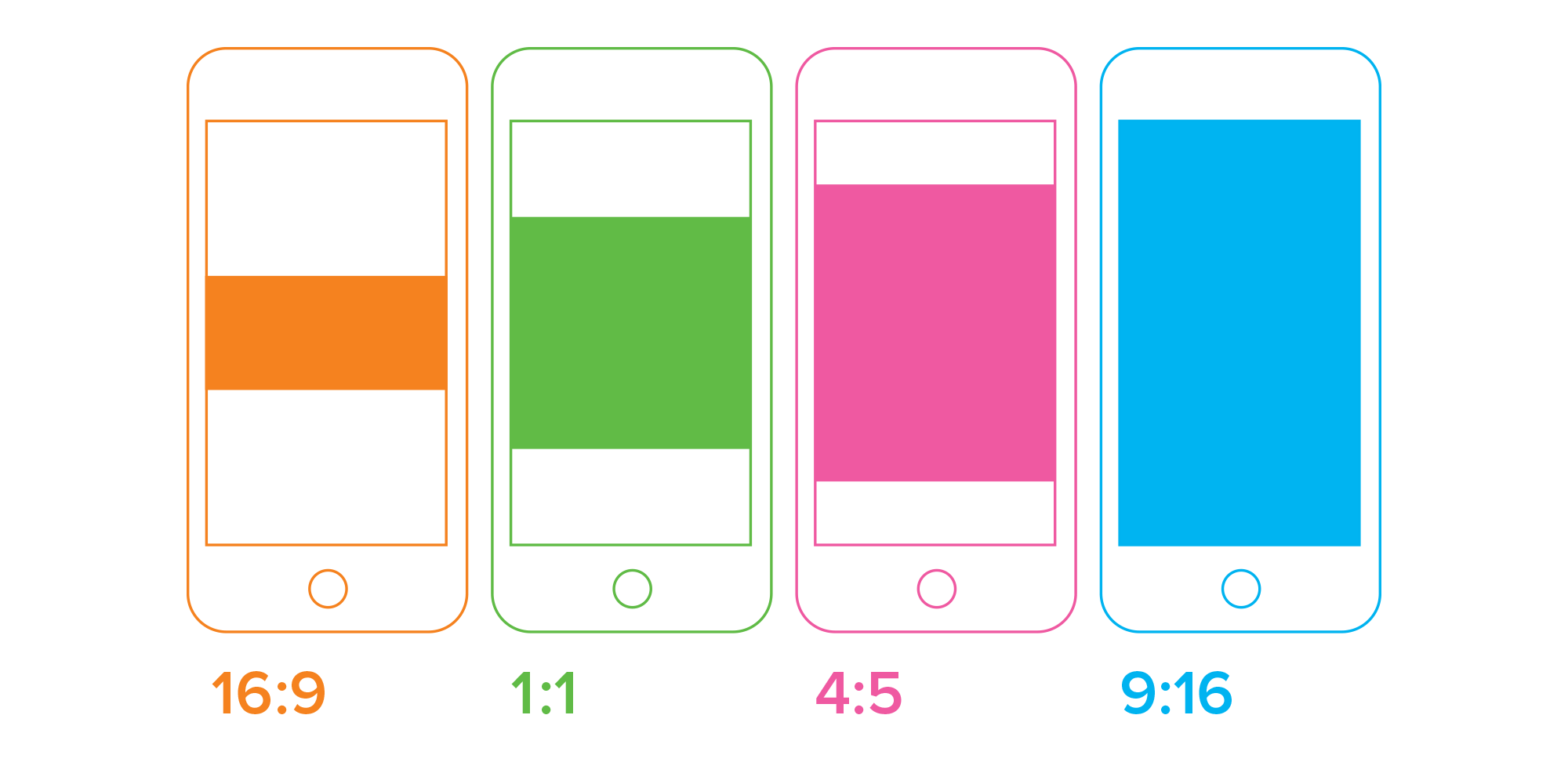 The tall and skinny on video aspect ratios   Blog   Fuller